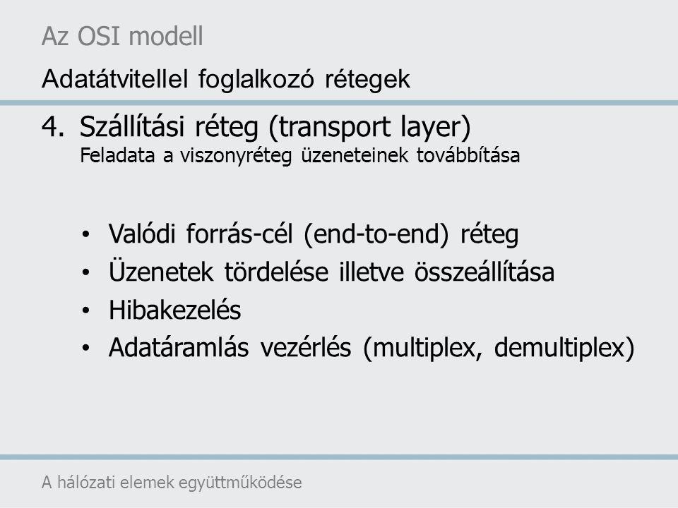 Az OSI modell A hálózati elemek együttműködése Adatátvitellel foglalkozó rétegek 4.Szállítási réteg (transport layer) Feladata a viszonyréteg üzenetei