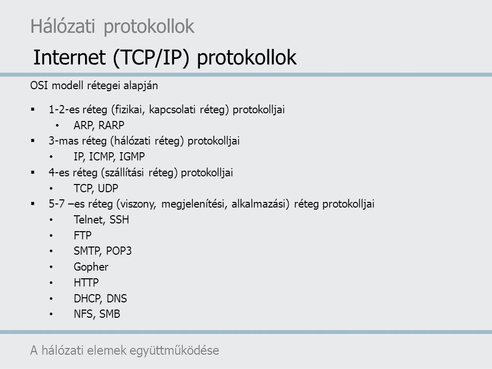 Hálózati protokollok A hálózati elemek együttműködése OSI modell rétegei alapján  1-2-es réteg (fizikai, kapcsolati réteg) protokolljai ARP, RARP  3
