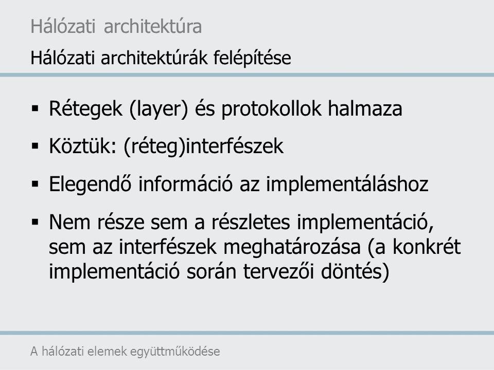  Rétegek (layer) és protokollok halmaza  Köztük: (réteg)interfészek  Elegendő információ az implementáláshoz  Nem része sem a részletes implementá