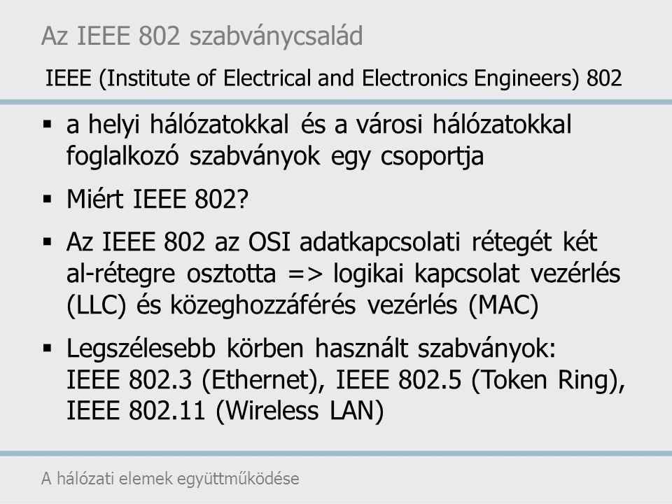 Az IEEE 802 szabványcsalád A hálózati elemek együttműködése  a helyi hálózatokkal és a városi hálózatokkal foglalkozó szabványok egy csoportja  Miér