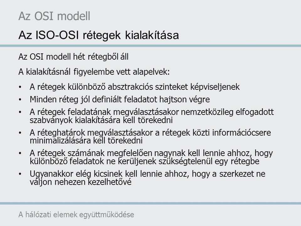 Az OSI modell hét rétegből áll A kialakításnál figyelembe vett alapelvek: A rétegek különböző absztrakciós szinteket képviseljenek Minden réteg jól de