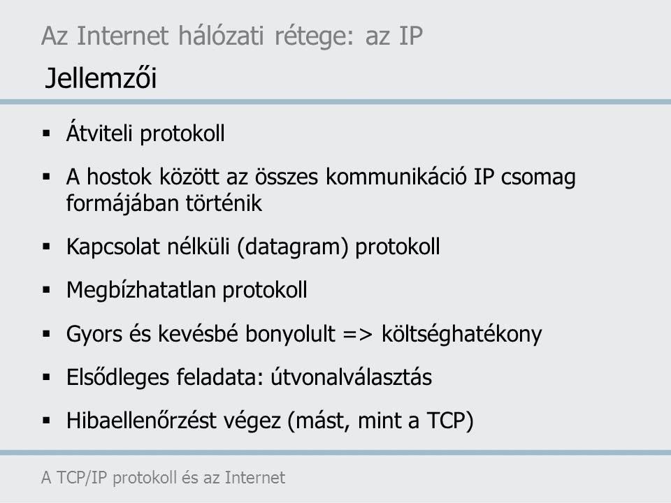 Az Internet hálózati rétege: az IP A TCP/IP protokoll és az Internet Jellemzői  Átviteli protokoll  A hostok között az összes kommunikáció IP csomag