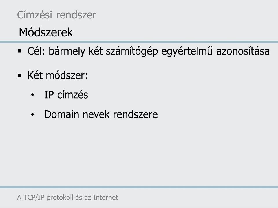 Címzési rendszer A TCP/IP protokoll és az Internet  Cél: bármely két számítógép egyértelmű azonosítása  Két módszer: IP címzés Domain nevek rendszer