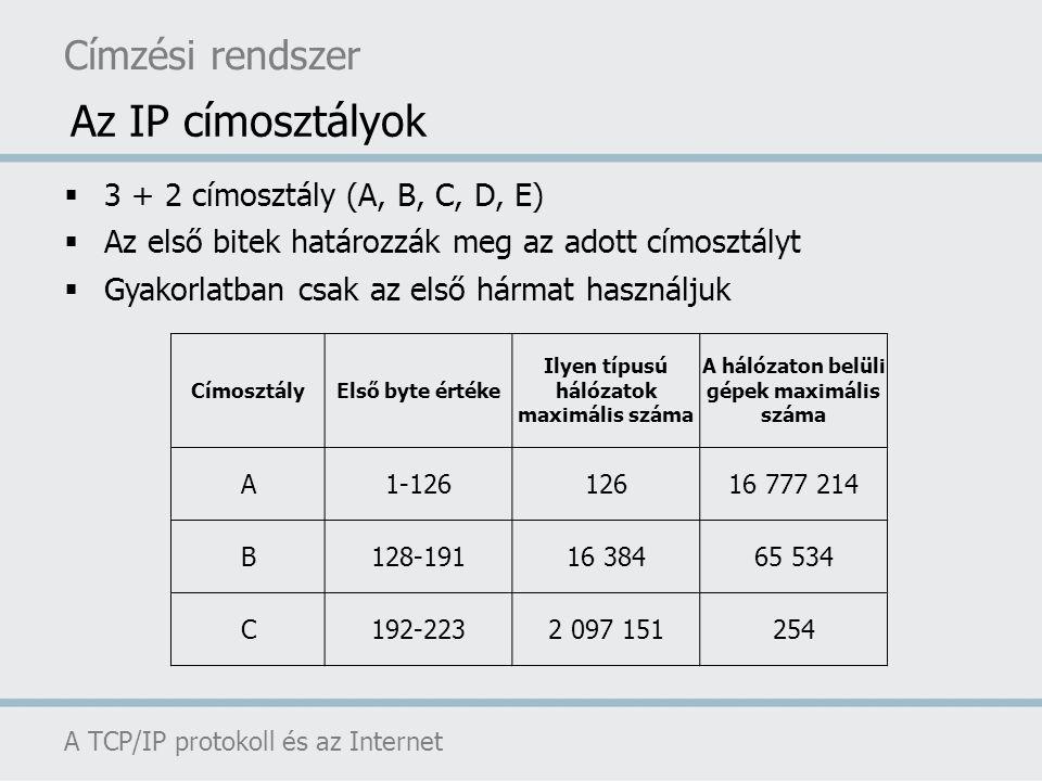 Címzési rendszer A TCP/IP protokoll és az Internet Az IP címosztályok  3 + 2 címosztály (A, B, C, D, E)  Az első bitek határozzák meg az adott címos