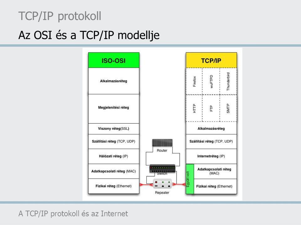 TCP/IP protokoll A TCP/IP protokoll és az Internet Az OSI és a TCP/IP modellje