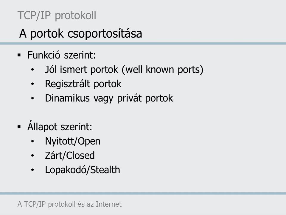 TCP/IP protokoll A TCP/IP protokoll és az Internet A portok csoportosítása  Funkció szerint: Jól ismert portok (well known ports) Regisztrált portok