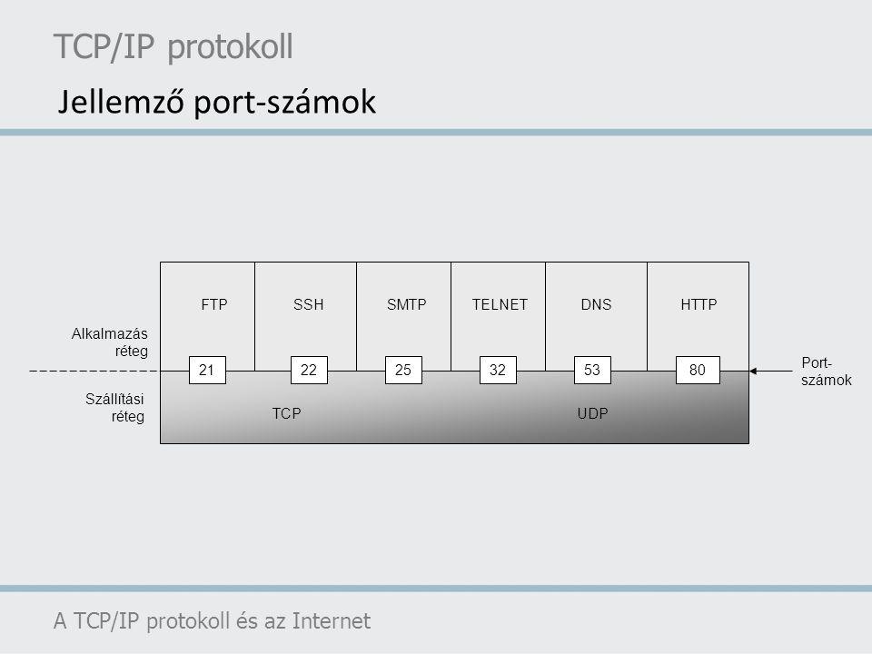 TCP/IP protokoll A TCP/IP protokoll és az Internet 212232538025 Port- számok SSHFTPSMTPTELNETDNSHTTP TCPUDP Szállítási réteg Jellemző port-számok Alka