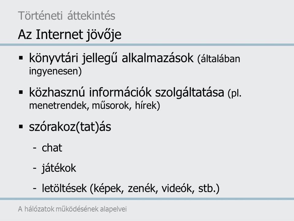 A hálózatok működésének alapelvei Történeti áttekintés Az Internet jövője  könyvtári jellegű alkalmazások (általában ingyenesen)  közhasznú informác
