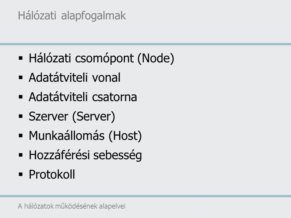  Hálózati csomópont (Node)  Adatátviteli vonal  Adatátviteli csatorna  Szerver (Server)  Munkaállomás (Host)  Hozzáférési sebesség  Protokoll A