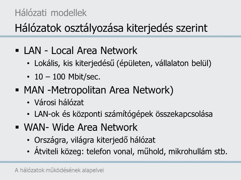  LAN - Local Area Network Lokális, kis kiterjedésű (épületen, vállalaton belül) 10 – 100 Mbit/sec.  MAN -Metropolitan Area Network) Városi hálózat L
