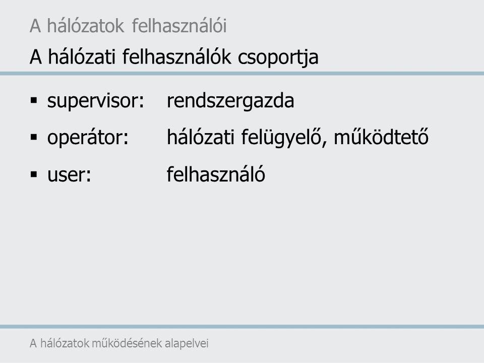  supervisor: rendszergazda  operátor: hálózati felügyelő, működtető  user: felhasználó A hálózatok működésének alapelvei A hálózatok felhasználói A
