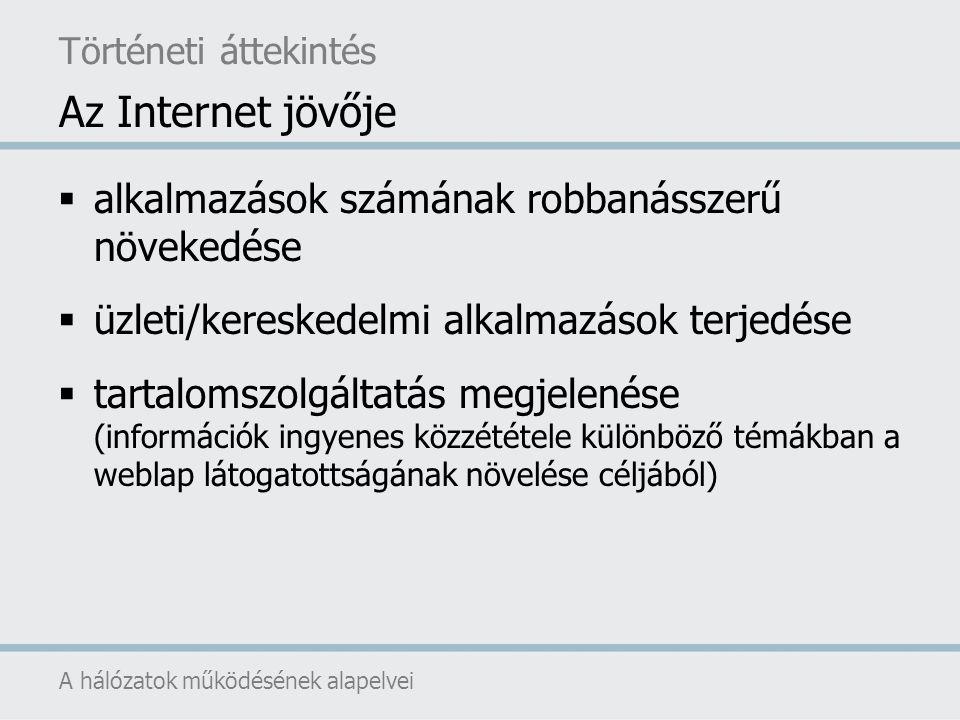 A hálózatok működésének alapelvei Történeti áttekintés Az Internet jövője  könyvtári jellegű alkalmazások (általában ingyenesen)  közhasznú információk szolgáltatása (pl.