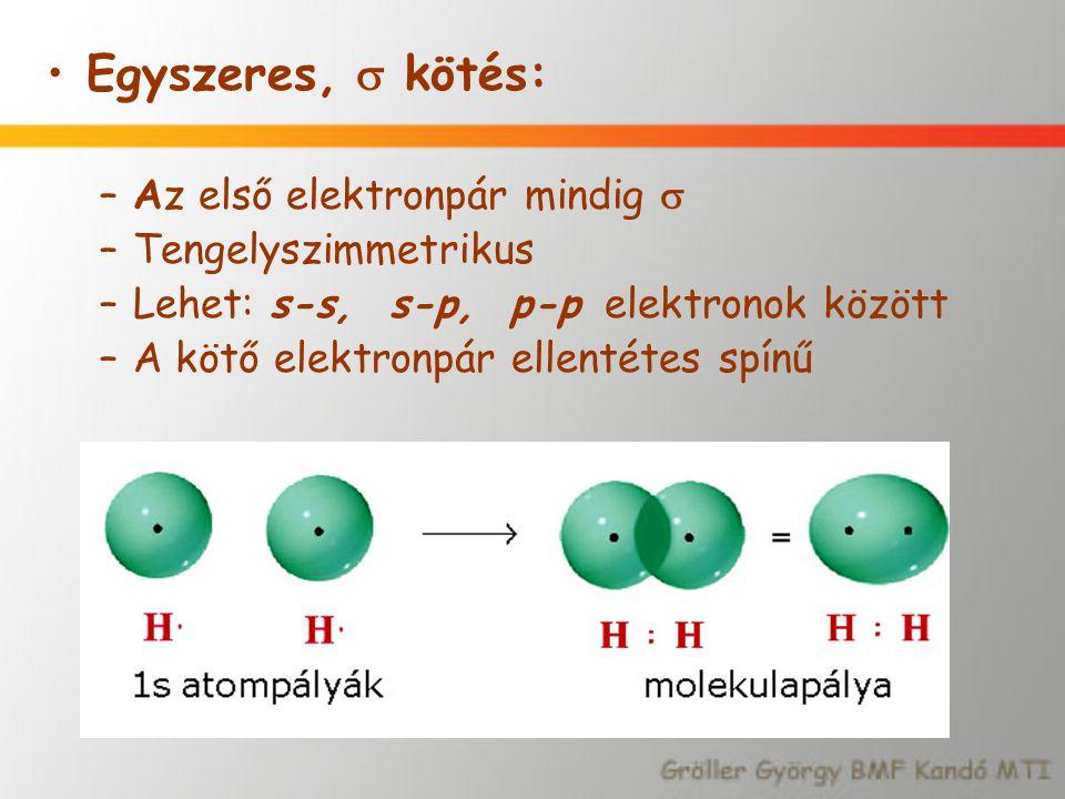 Egyszeres,  kötés: –Az első elektronpár mindig  –Tengelyszimmetrikus –Lehet: s-s, s-p, p-p elektronok között –A kötő elektronpár ellentétes spínű