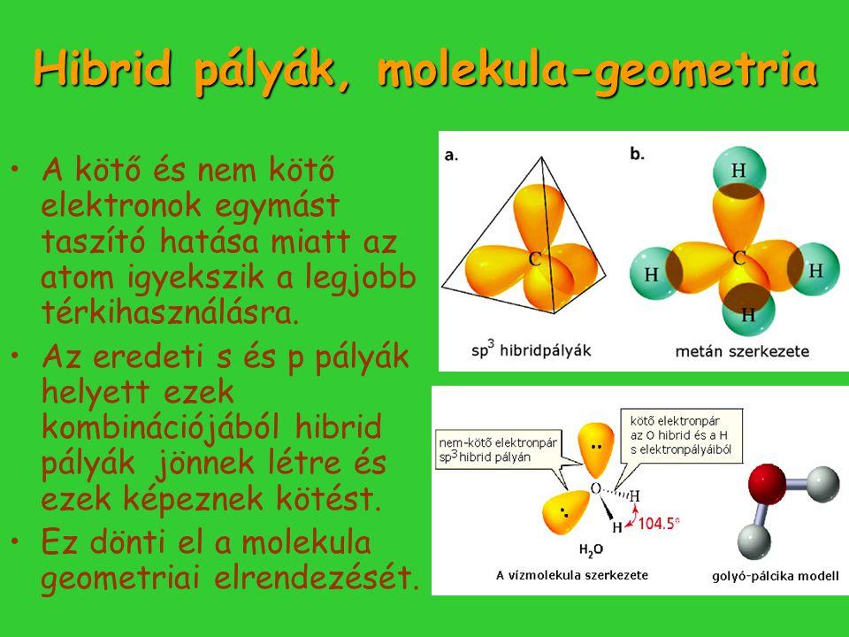 Hibrid pályák, molekula-geometria A kötő és nem kötő elektronok egymást taszító hatása miatt az atom igyekszik a legjobb térkihasználásra. Az eredeti