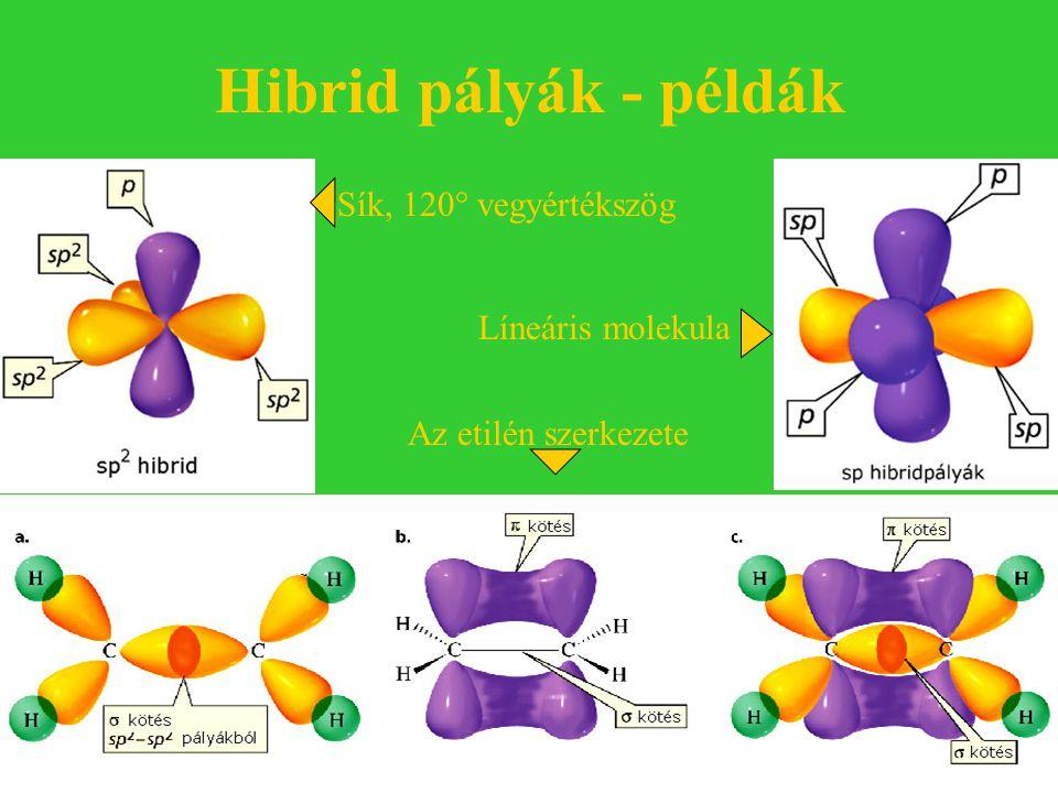 Hibrid pályák - példák Az etilén szerkezete Sík, 120° vegyértékszög Líneáris molekula