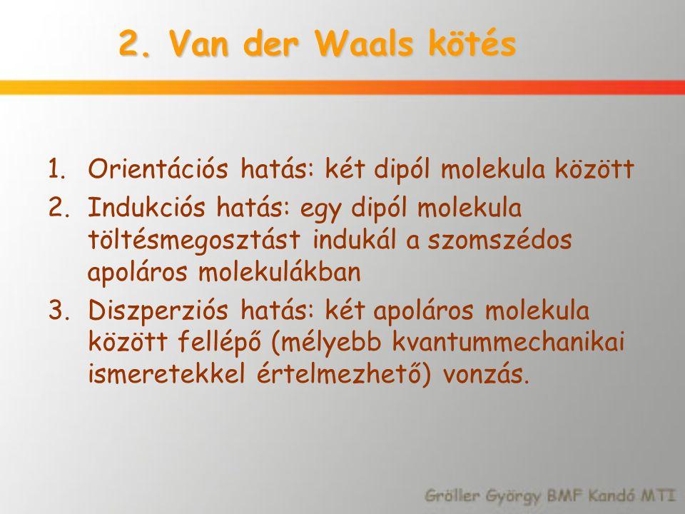 2. Van der Waals kötés 1.Orientációs hatás: két dipól molekula között 2.Indukciós hatás: egy dipól molekula töltésmegosztást indukál a szomszédos apol