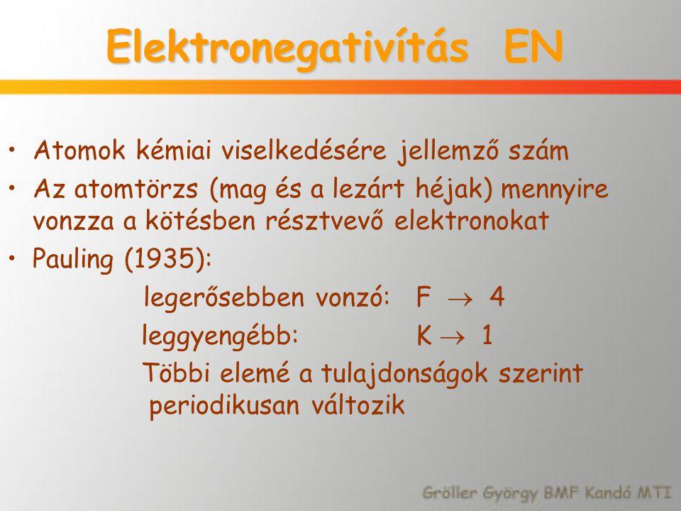 Elektronegativítás EN Atomok kémiai viselkedésére jellemző szám Az atomtörzs (mag és a lezárt héjak) mennyire vonzza a kötésben résztvevő elektronokat