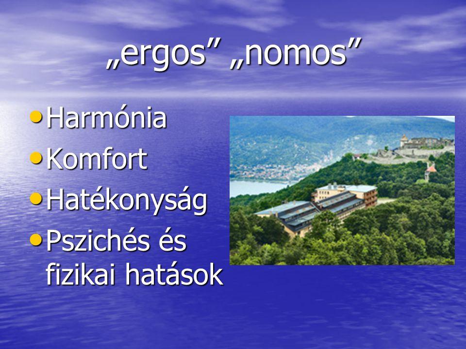 """""""ergos """"nomos Harmónia Harmónia Komfort Komfort Hatékonyság Hatékonyság Pszichés és fizikai hatások Pszichés és fizikai hatások"""