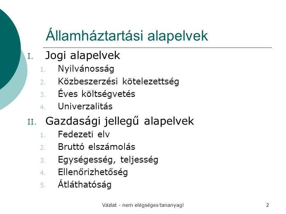 Vázlat - nem elégséges tananyag!13 Magyar Államkincstár  1995-ben hozták létre  1996.