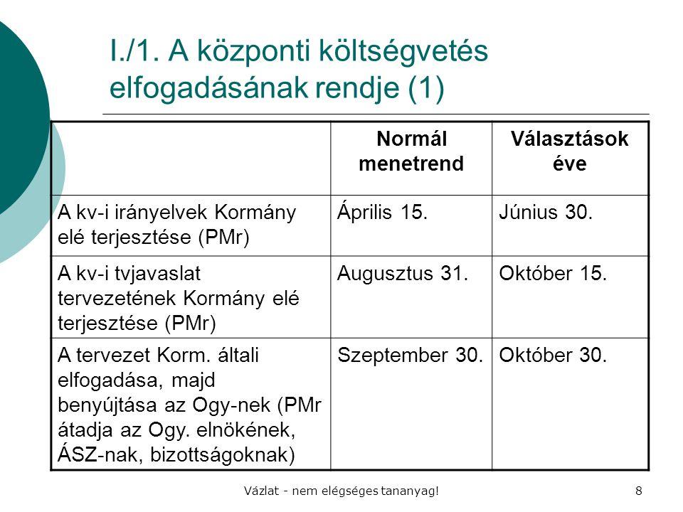 Vázlat - nem elégséges tananyag!8 I./1. A központi költségvetés elfogadásának rendje (1) Normál menetrend Választások éve A kv-i irányelvek Kormány el
