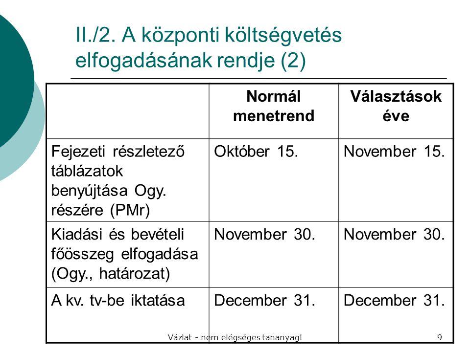 Vázlat - nem elégséges tananyag!9 II./2. A központi költségvetés elfogadásának rendje (2) Normál menetrend Választások éve Fejezeti részletező tábláza
