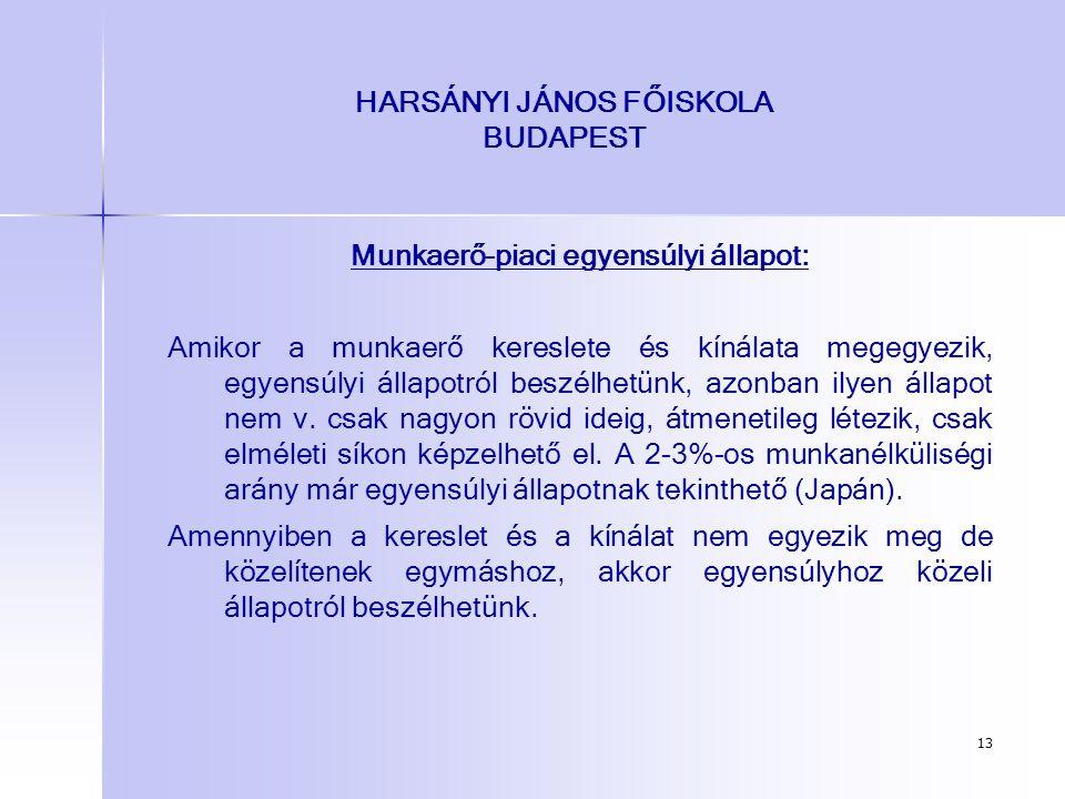 13 HARSÁNYI JÁNOS FŐISKOLA BUDAPEST Munkaerő-piaci egyensúlyi állapot: Amikor a munkaerő kereslete és kínálata megegyezik, egyensúlyi állapotról beszé