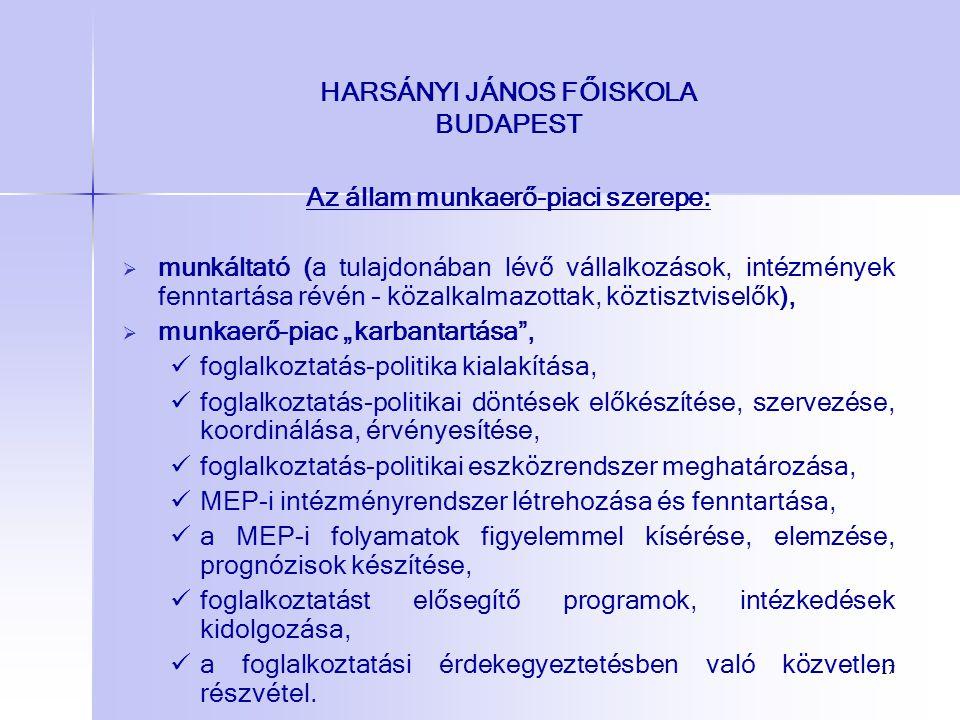 17 HARSÁNYI JÁNOS FŐISKOLA BUDAPEST Az állam munkaerő-piaci szerepe:   munkáltató (a tulajdonában lévő vállalkozások, intézmények fenntartása révén