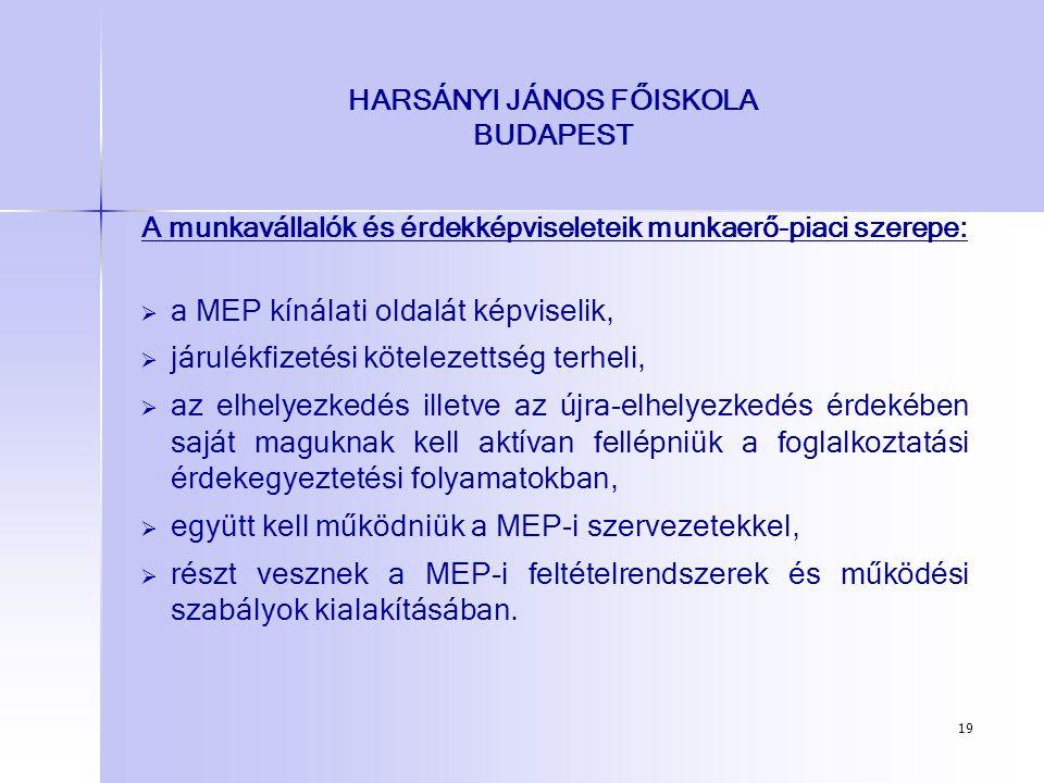 19 HARSÁNYI JÁNOS FŐISKOLA BUDAPEST A munkavállalók és érdekképviseleteik munkaerő-piaci szerepe:   a MEP kínálati oldalát képviselik,   járulékfi