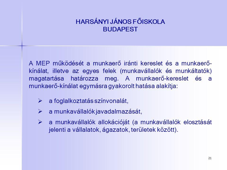 21 HARSÁNYI JÁNOS FŐISKOLA BUDAPEST A MEP működését a munkaerő iránti kereslet és a munkaerő- kínálat, illetve az egyes felek (munkavállalók és munkál