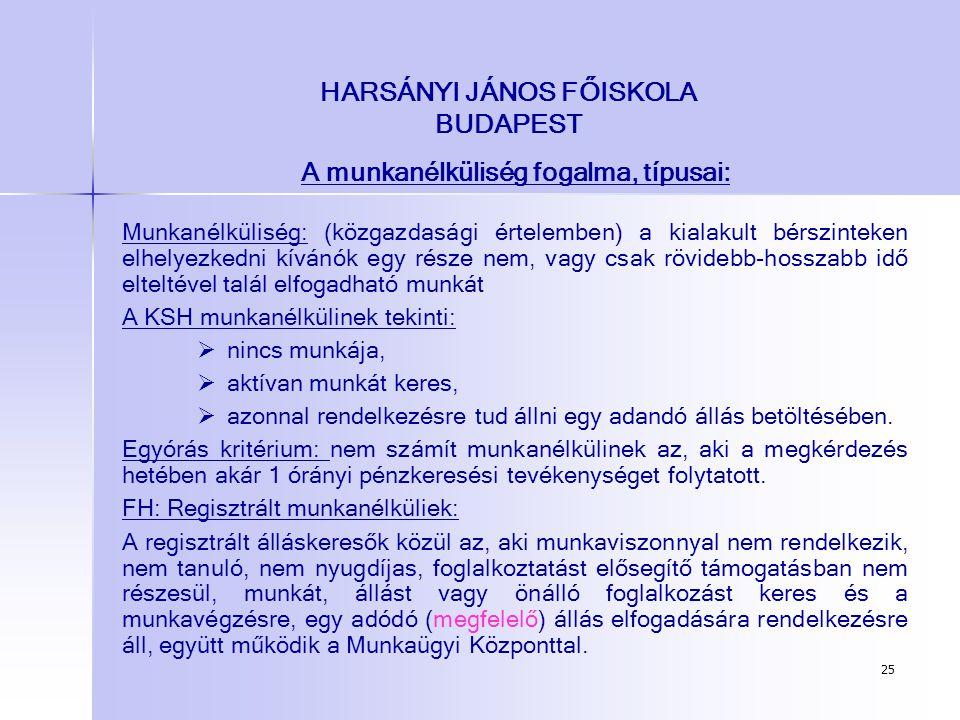 25 HARSÁNYI JÁNOS FŐISKOLA BUDAPEST A munkanélküliség fogalma, típusai: Munkanélküliség: (közgazdasági értelemben) a kialakult bérszinteken elhelyezke
