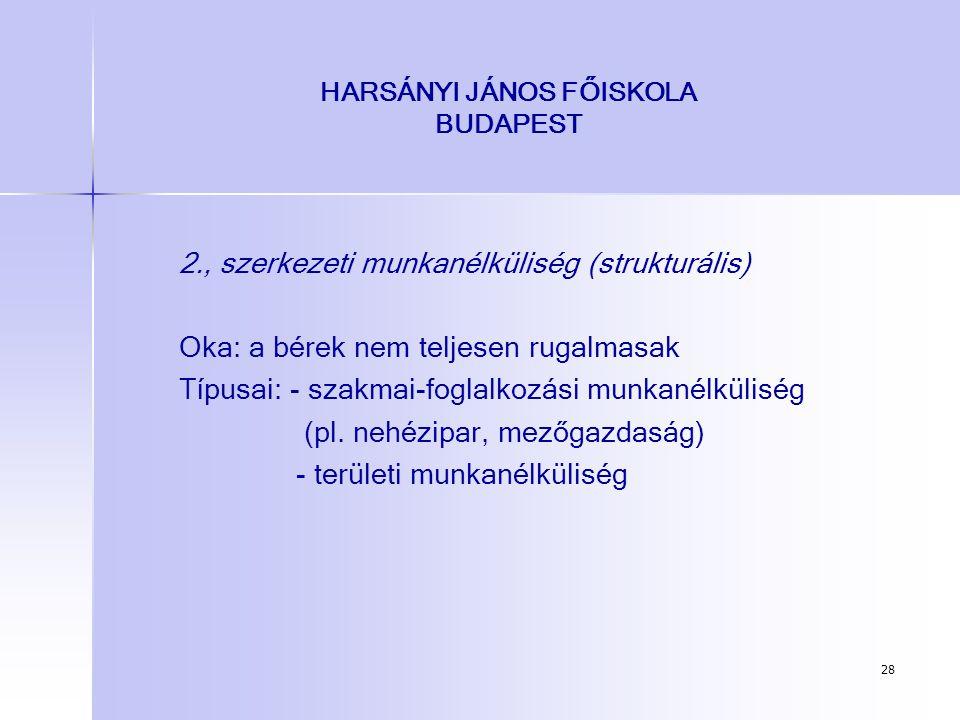 28 HARSÁNYI JÁNOS FŐISKOLA BUDAPEST 2., szerkezeti munkanélküliség (strukturális) Oka: a bérek nem teljesen rugalmasak Típusai: - szakmai-foglalkozási