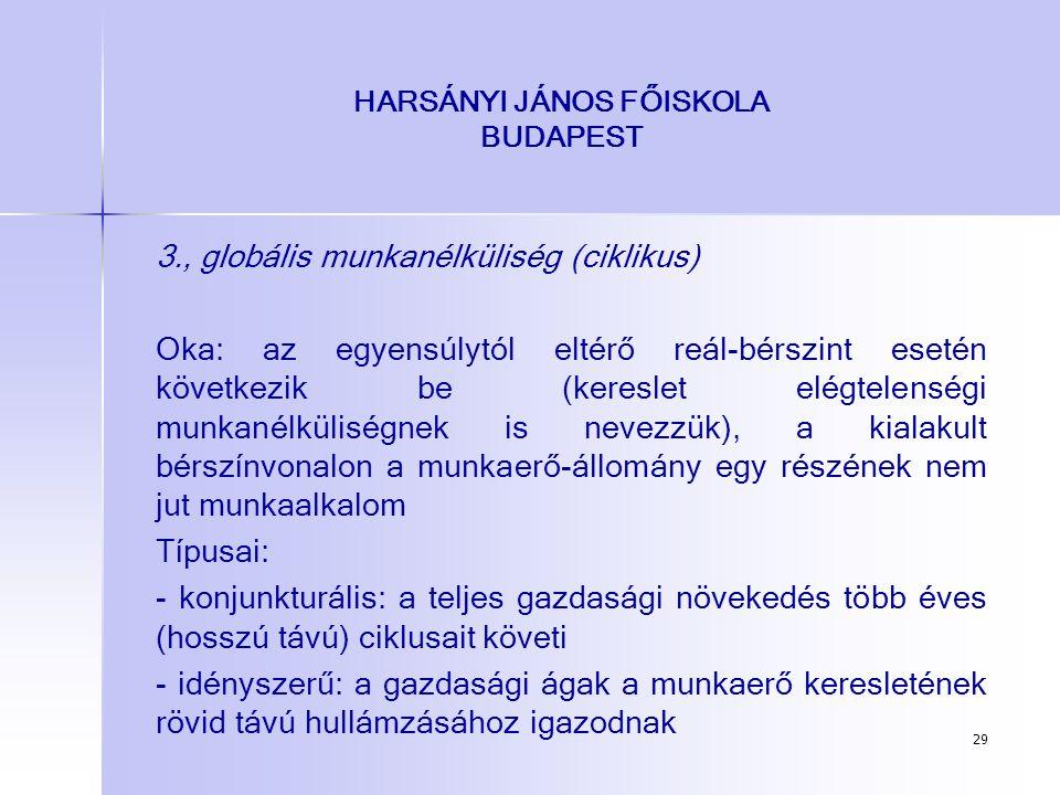 29 HARSÁNYI JÁNOS FŐISKOLA BUDAPEST 3., globális munkanélküliség (ciklikus) Oka: az egyensúlytól eltérő reál-bérszint esetén következik be (kereslet e