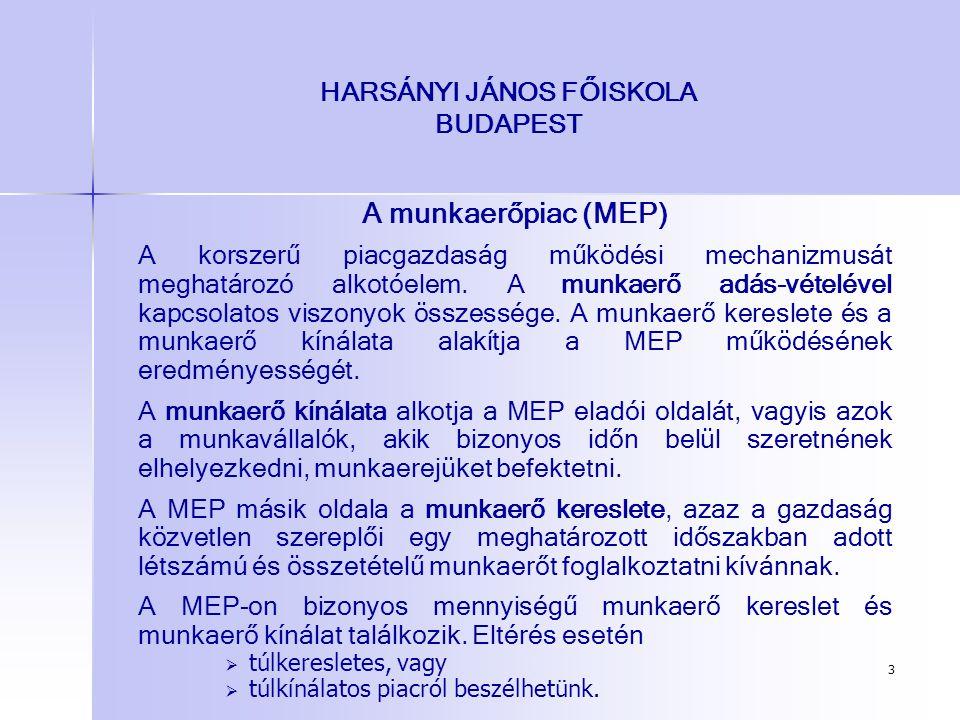 3 HARSÁNYI JÁNOS FŐISKOLA BUDAPEST A munkaerőpiac (MEP) A korszerű piacgazdaság működési mechanizmusát meghatározó alkotóelem. A munkaerő adás-vételév