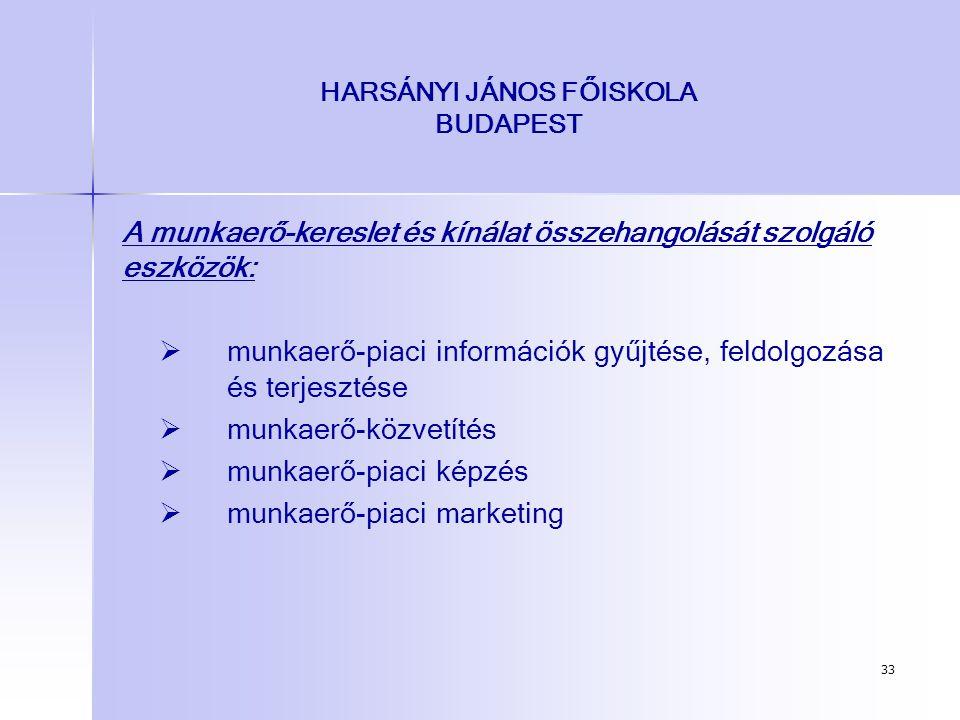 33 HARSÁNYI JÁNOS FŐISKOLA BUDAPEST A munkaerő-kereslet és kínálat összehangolását szolgáló eszközök:   munkaerő-piaci információk gyűjtése, feldolg
