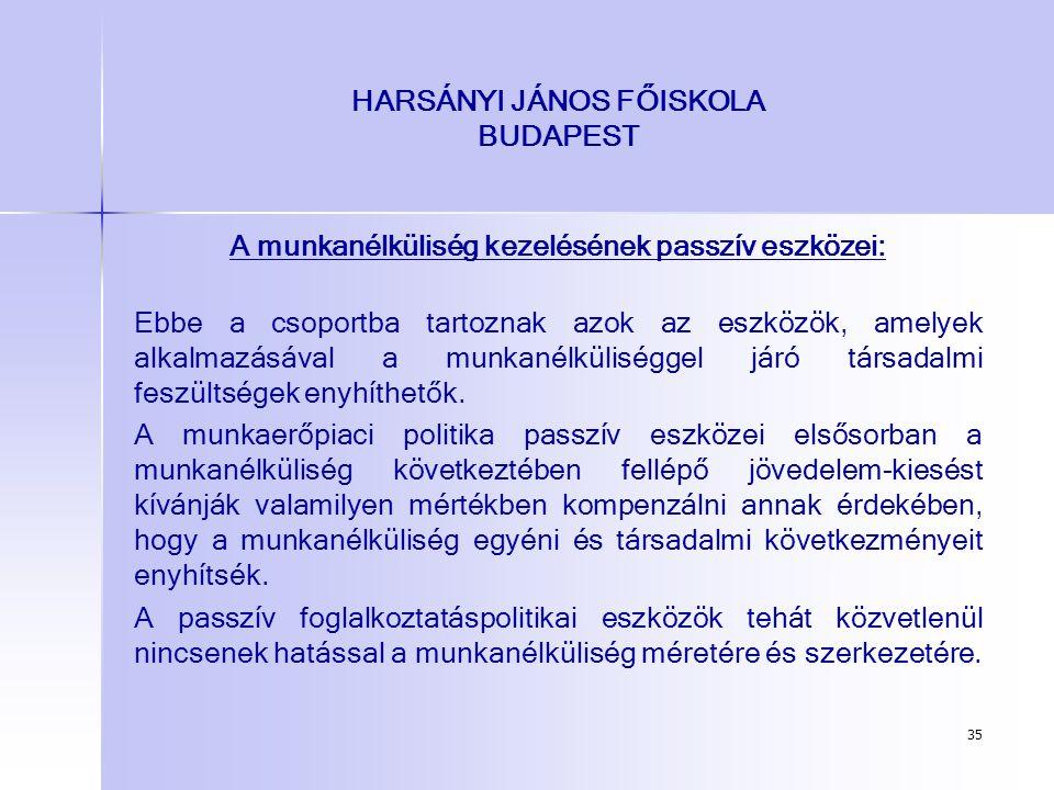 35 HARSÁNYI JÁNOS FŐISKOLA BUDAPEST A munkanélküliség kezelésének passzív eszközei: Ebbe a csoportba tartoznak azok az eszközök, amelyek alkalmazásáva