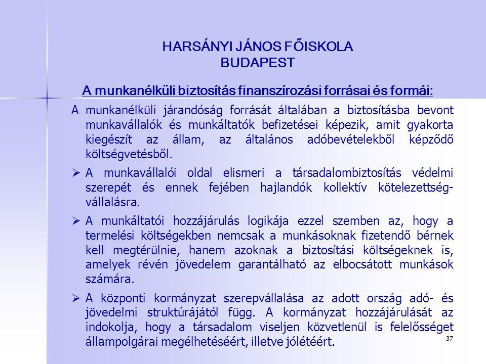 37 HARSÁNYI JÁNOS FŐISKOLA BUDAPEST A munkanélküli biztosítás finanszírozási forrásai és formái: A munkanélküli járandóság forrását általában a biztos