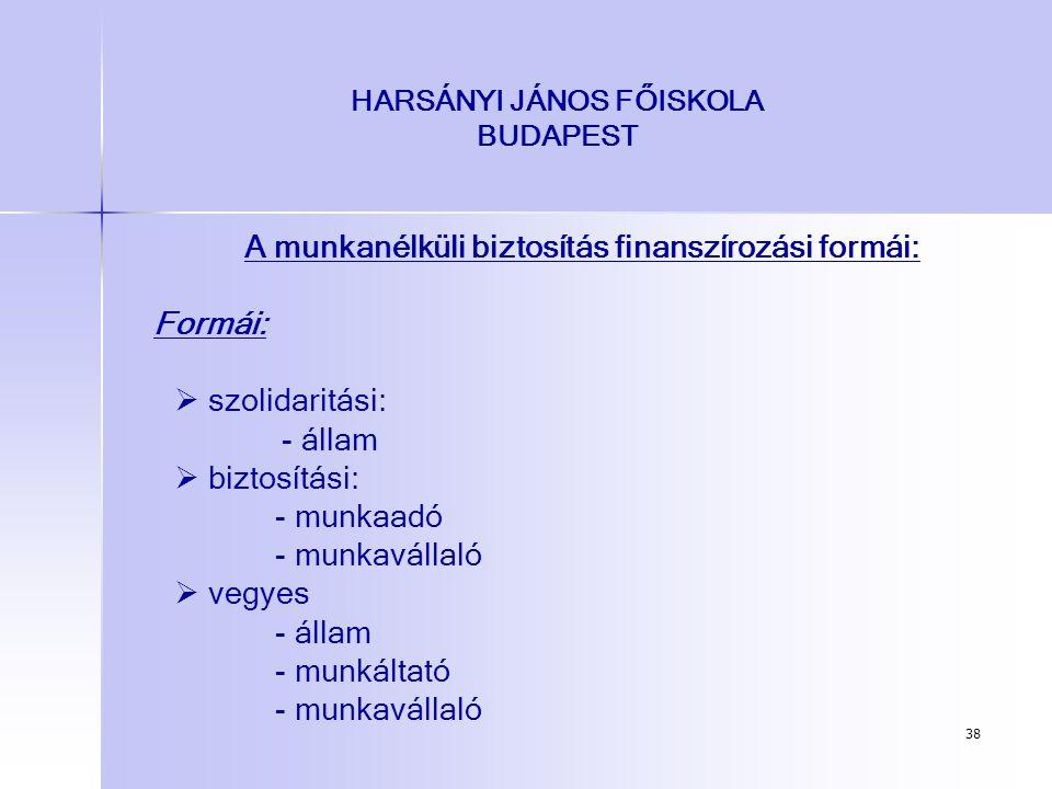 38 HARSÁNYI JÁNOS FŐISKOLA BUDAPEST A munkanélküli biztosítás finanszírozási formái: Formái:   szolidaritási: - állam   biztosítási: - munkaadó -