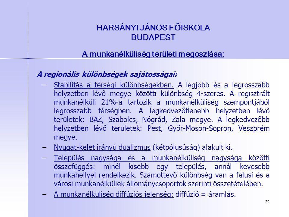 39 HARSÁNYI JÁNOS FŐISKOLA BUDAPEST A munkanélküliség területi megoszlása: A regionális különbségek sajátosságai: – –Stabilitás a térségi különbségekb