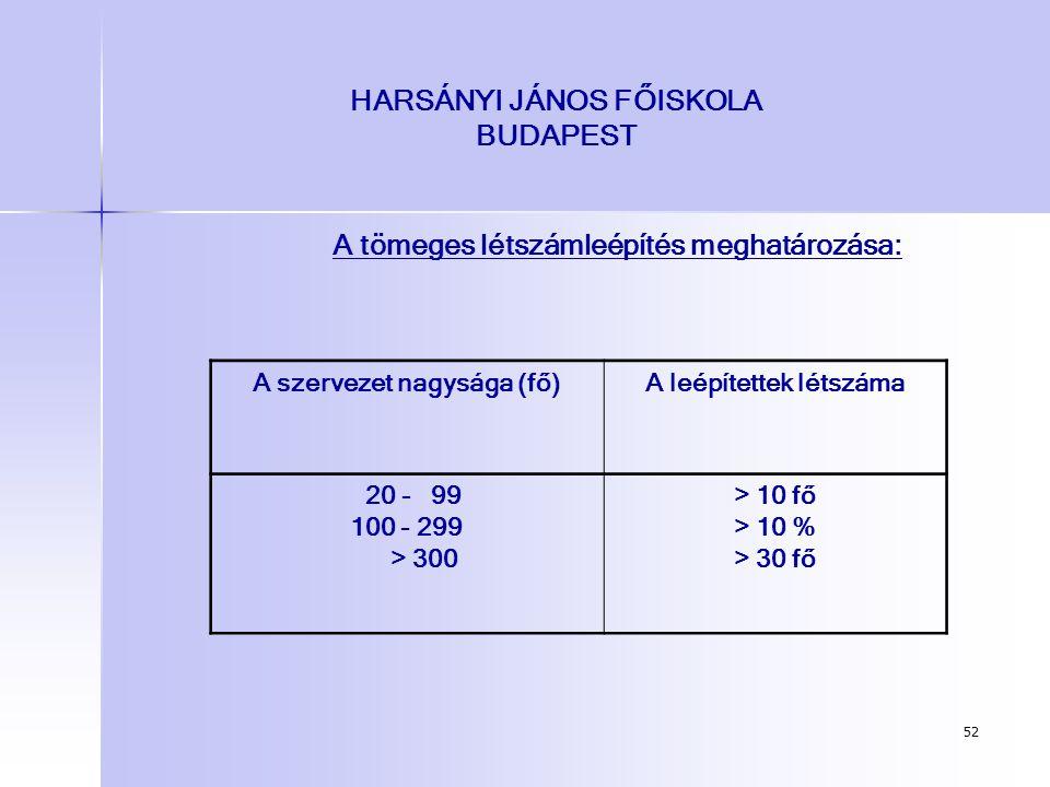 52 HARSÁNYI JÁNOS FŐISKOLA BUDAPEST A tömeges létszámleépítés meghatározása: A szervezet nagysága (fő)A leépítettek létszáma 20 - 99 100 - 299 > 300 >