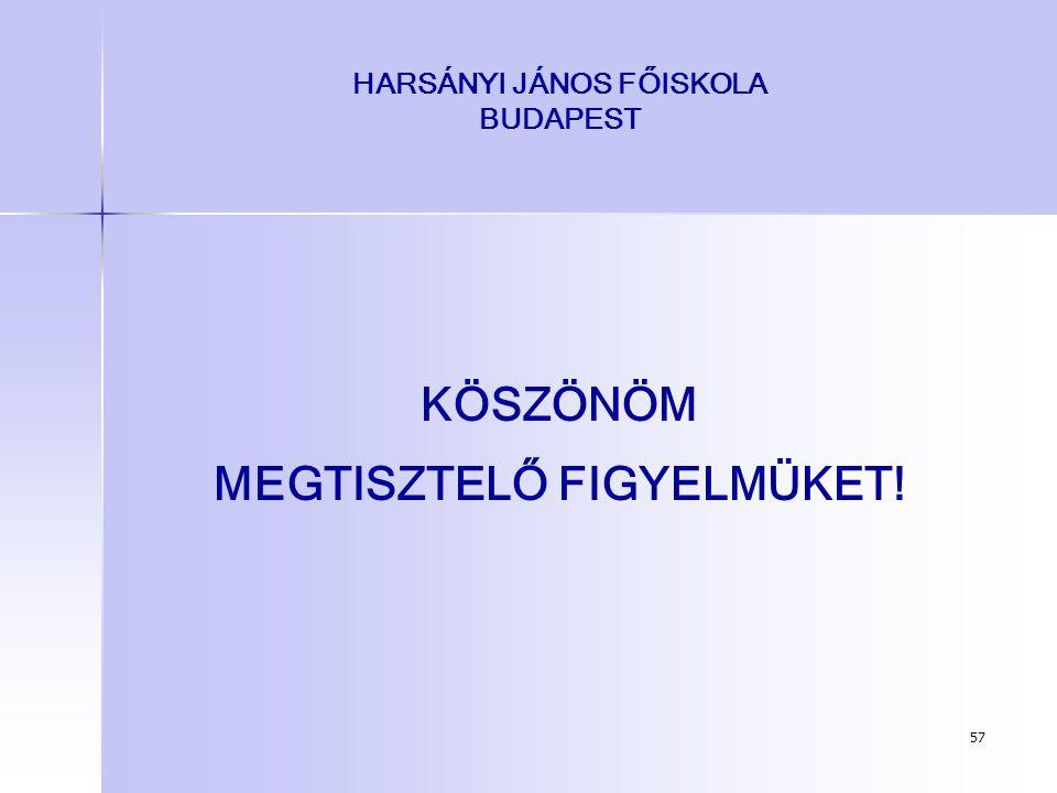 57 HARSÁNYI JÁNOS FŐISKOLA BUDAPEST KÖSZÖNÖM MEGTISZTELŐ FIGYELMÜKET!