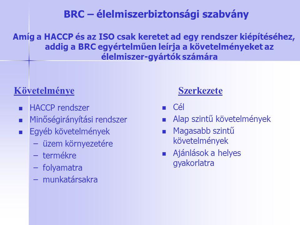BRC – élelmiszerbiztonsági szabvány HACCP rendszer Minőségirányítási rendszer Egyéb követelmények – –üzem környezetére – –termékre – –folyamatra – –mu