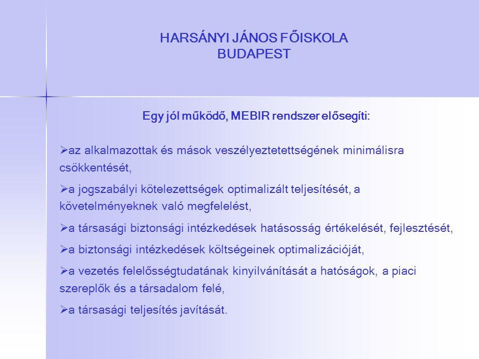 HARSÁNYI JÁNOS FŐISKOLA BUDAPEST Egy jól működő, MEBIR rendszer elősegíti:  az alkalmazottak és mások veszélyeztetettségének minimálisra csökkentését