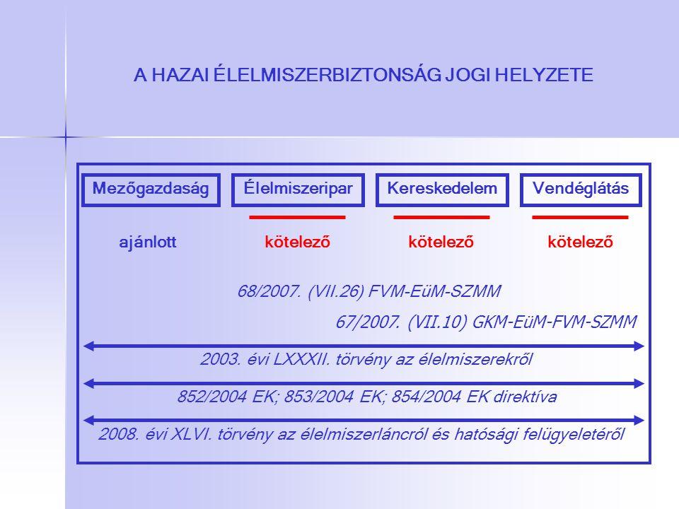 A HAZAI ÉLELMISZERBIZTONSÁG JOGI HELYZETE MezőgazdaságÉlelmiszeriparKereskedelemVendéglátás ajánlottkötelező 68/2007. (VII.26) FVM-EüM-SZMM 67/2007. (