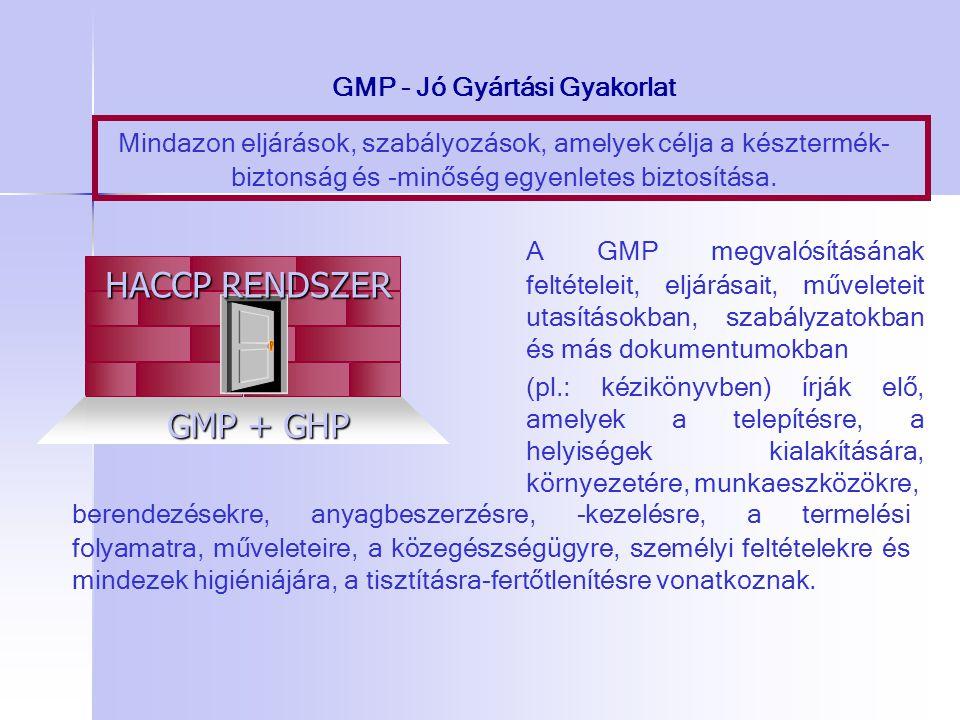 GMP - Jó Gyártási Gyakorlat Mindazon eljárások, szabályozások, amelyek célja a késztermék- biztonság és -minőség egyenletes biztosítása. GMP + GHP HAC