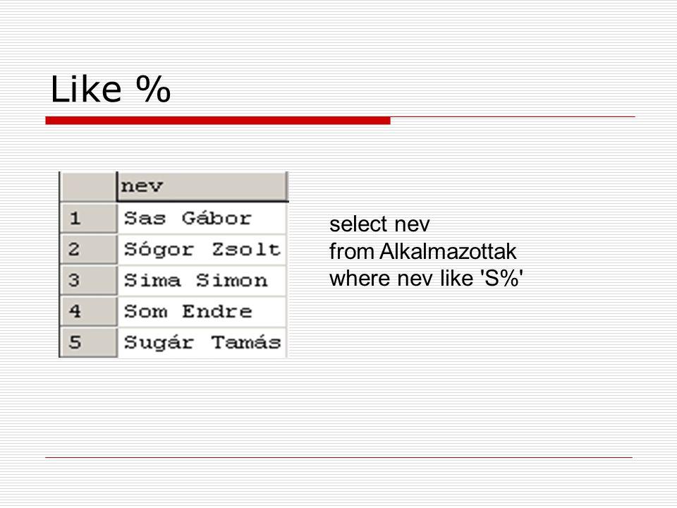 Like % select nev from Alkalmazottak where nev like 'S%'