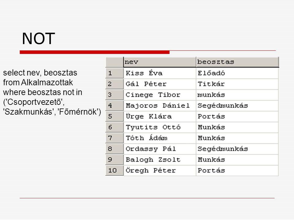 NOT select nev, beosztas from Alkalmazottak where beosztas not in ('Csoportvezető', 'Szakmunkás', 'Főmérnök')