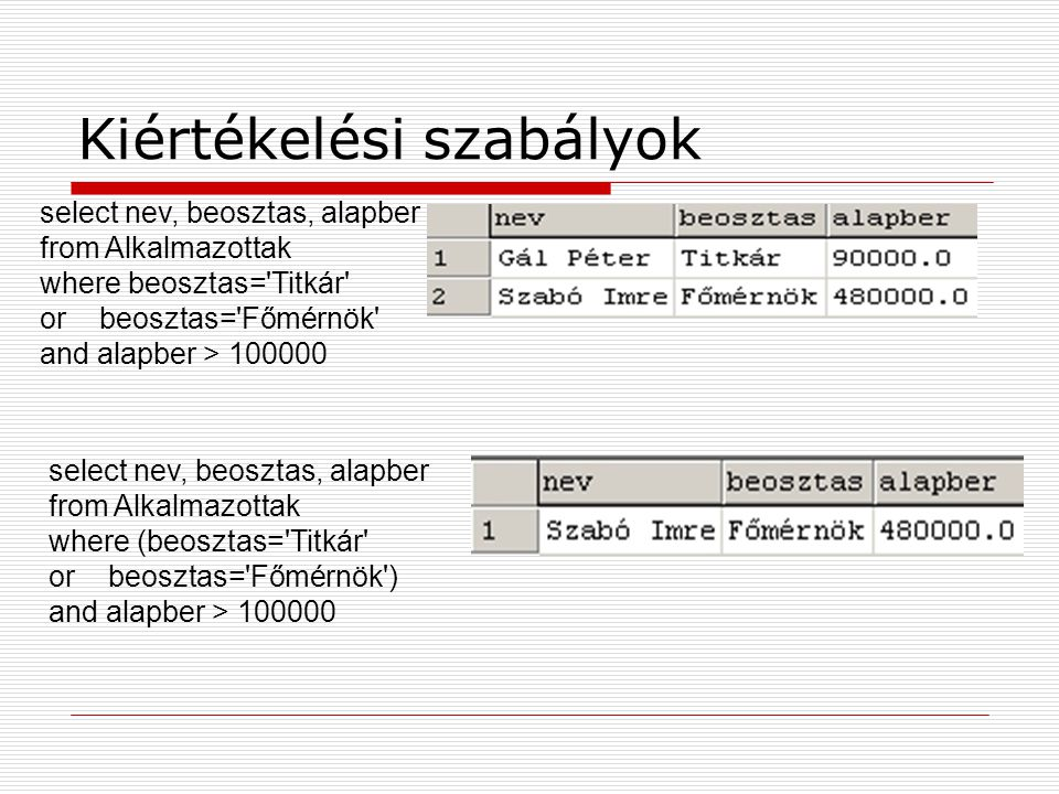 Kiértékelési szabályok select nev, beosztas, alapber from Alkalmazottak where beosztas='Titkár' or beosztas='Főmérnök' and alapber > 100000 select nev