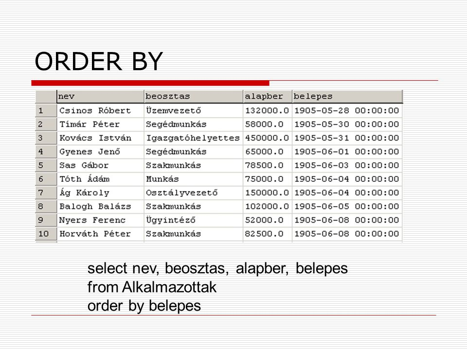 ORDER BY select nev, beosztas, alapber, belepes from Alkalmazottak order by belepes