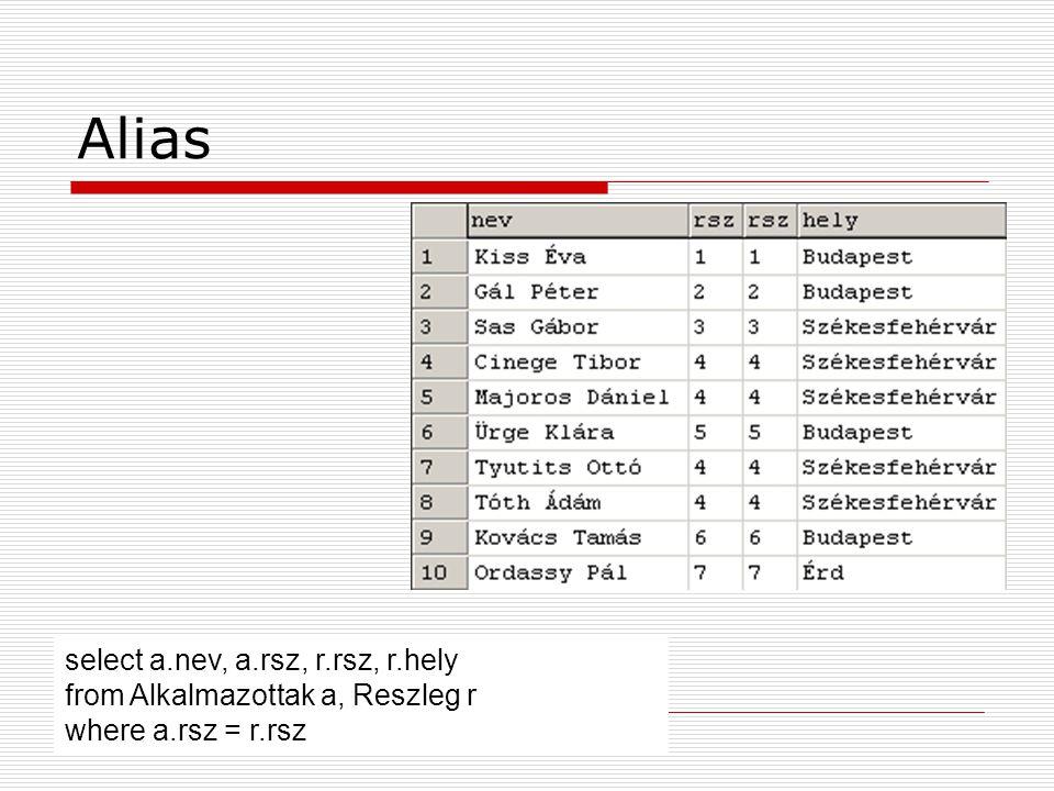 Alias select a.nev, a.rsz, r.rsz, r.hely from Alkalmazottak a, Reszleg r where a.rsz = r.rsz
