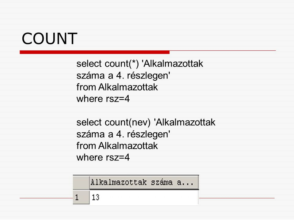COUNT select count(*) 'Alkalmazottak száma a 4. részlegen' from Alkalmazottak where rsz=4 select count(nev) 'Alkalmazottak száma a 4. részlegen' from